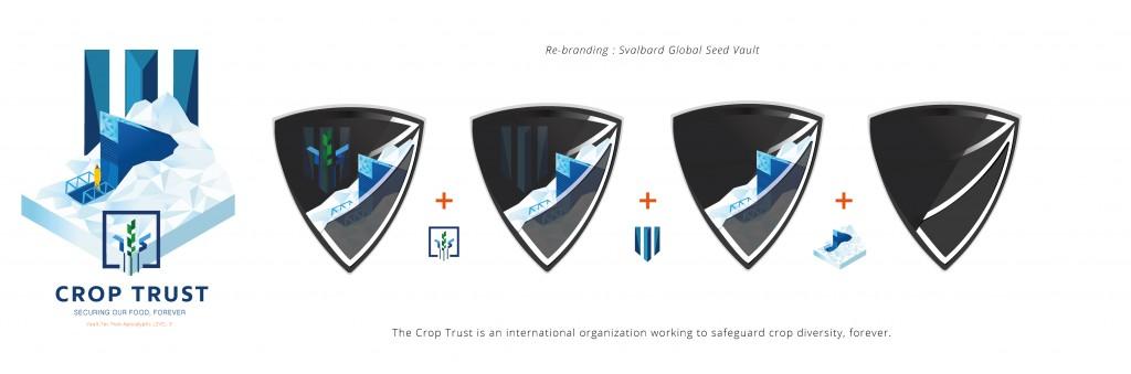 Re-branding : Svalbard Global Seed Vault